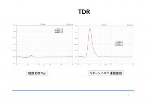 リターンパスとTDR検証-008